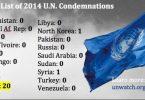 UN Watch