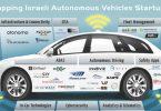 Auto Israel - Autoindustrie